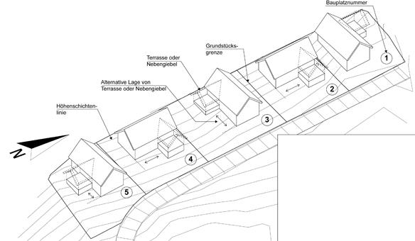 Raumplanung, Architektur, Ingrid Eberl, Lehre, Gestaltungskonzept